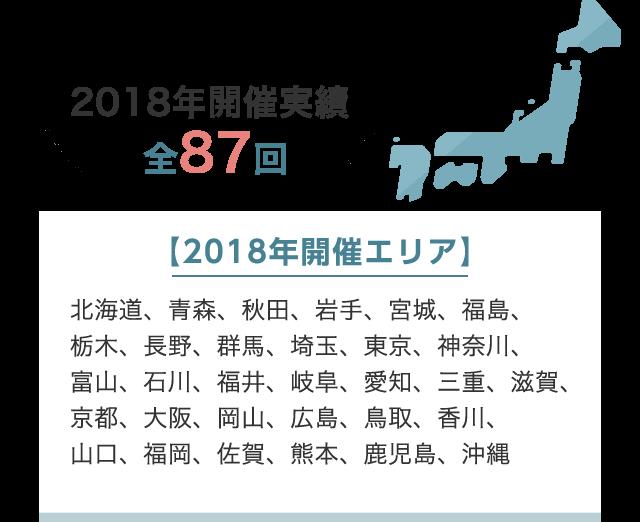 2018年開催実績 全87回